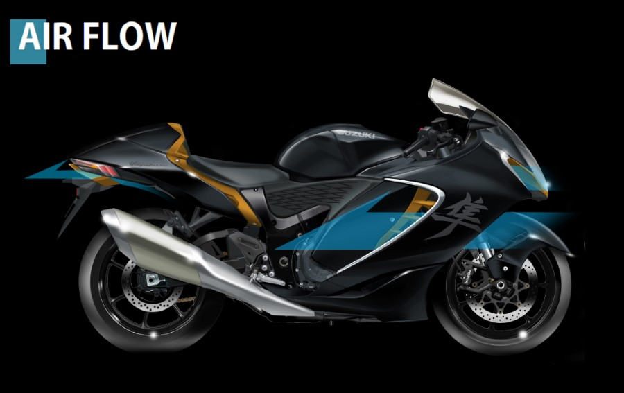 Suzuki_Hayabusa_GSX1300R_Gen3_MY21_2021_slide.gr_37