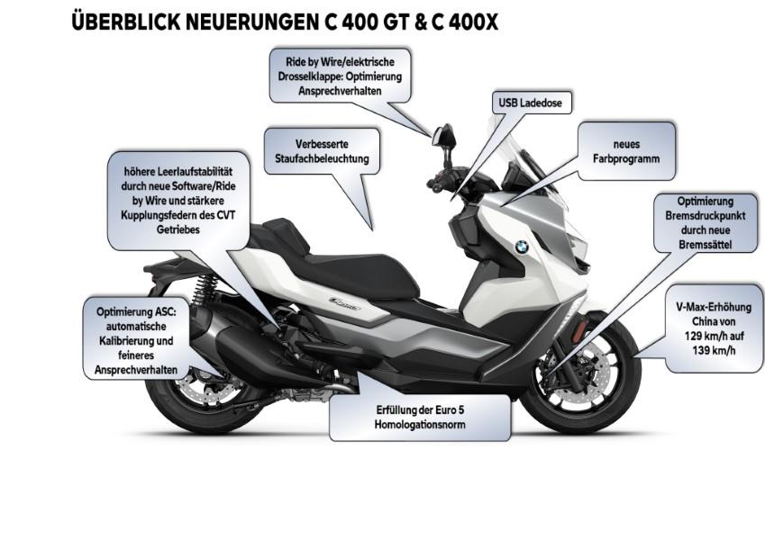 BMW_Motorrad_C_400_X_GT_Black_Collection_Scooter_2021_slide.gr_31